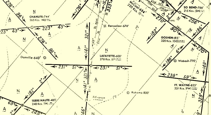 To illustrate how the old four-course ranges defined with instrument approaches, a section of a 1942 radio navigation chart shows radio ranges at Terre Haute, Lafayette, Ft. Wayne, Goshen, South Bend and other Indiana airports.