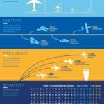 Infographic captures the epic proportions of Oshkosh