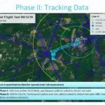 Report outlines risks for drones flying beyond line of sight